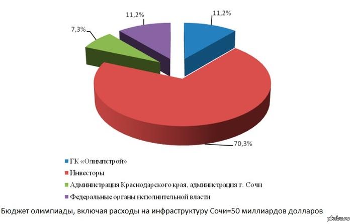 http://s2.pikabu.ru/post_img2/2014/01/29/10/1391011300_35554926.jpg