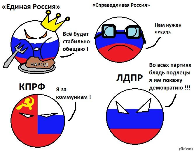 политические партии реферат